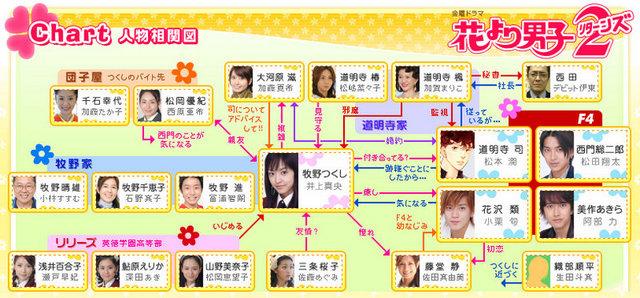 inoue mao and matsumoto jun relationship help
