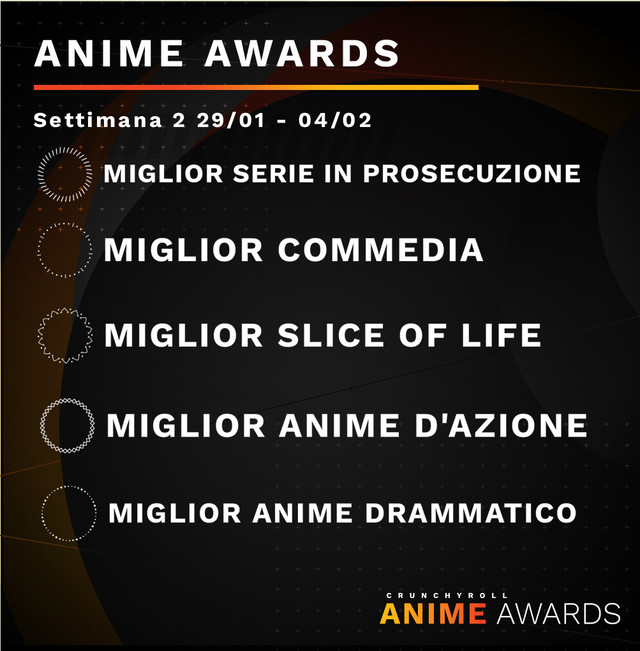 anime awards week 2