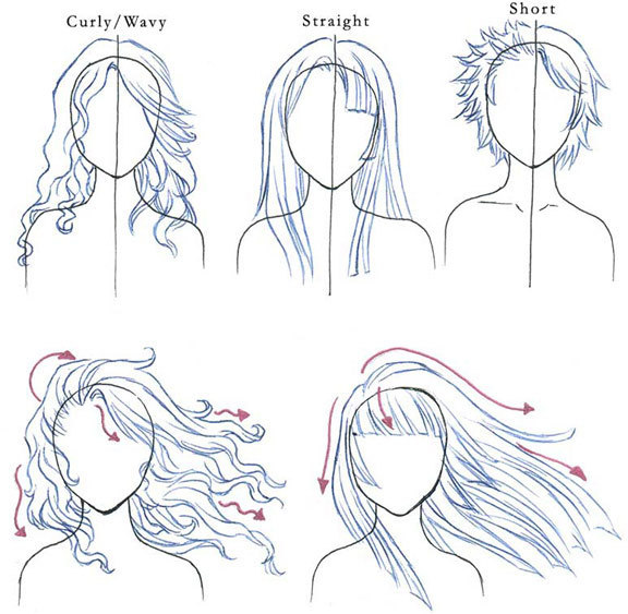 Marvelous How To Draw Manga Male Curly Hair Best Hairstyles 2017 Hairstyle Inspiration Daily Dogsangcom