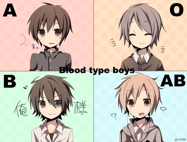 Type B Anime Characters : Crunchyroll a visual guide to blood type horoscopes