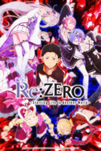 Re:ZERO -Starting Life in Another World- Shorts is a featured show.