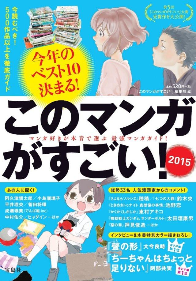 Kono Manga ga Sugoi list
