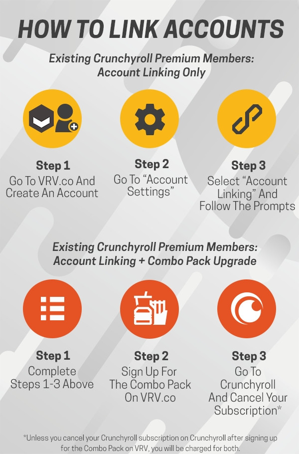Crunchyroll - Crunchyroll Account Linking Now Available on VRV!