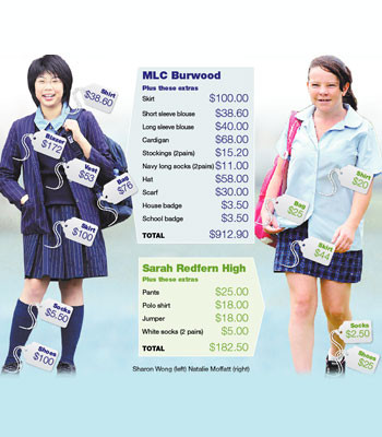 Crunchyroll - Forum - anime uniform same as your school uniform ...