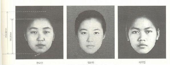 Terrific The Koreans Facial Features Fromfukuokas Blog Short Hairstyles For Black Women Fulllsitofus