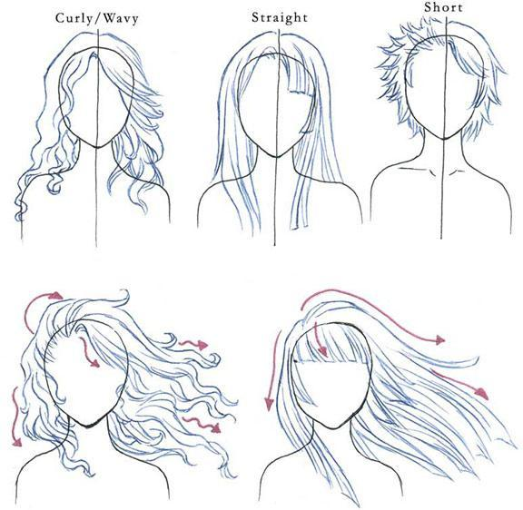 How To Make Curly Hair Straight Naturally Forever For Guys