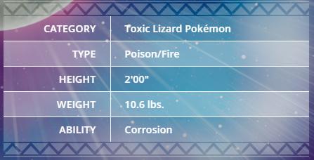 Pokemon Sun and Moon: Salandit Revealed, Can Poison Any Pokemon