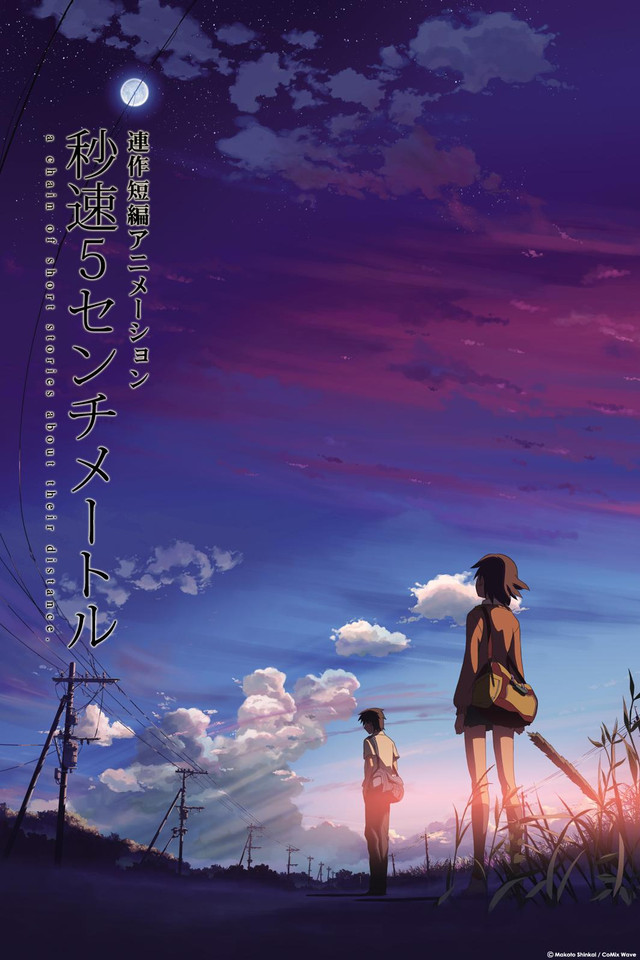 Image result for 5 centimeters per second