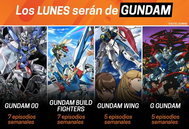 Crunchyroll gundam wing