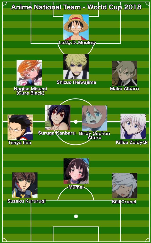 Anime World Cup Team