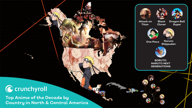Most Popular anime in North & Central America