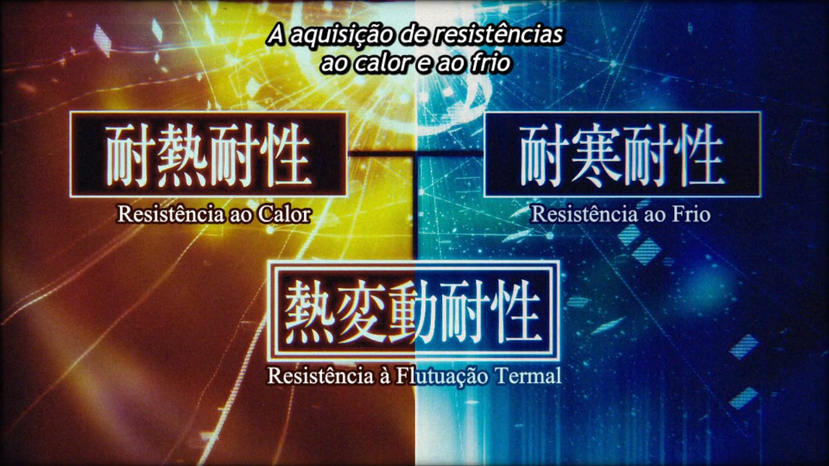 thermal fluctuation resistance rimuru skill tree that time i got reincarnated as a slime