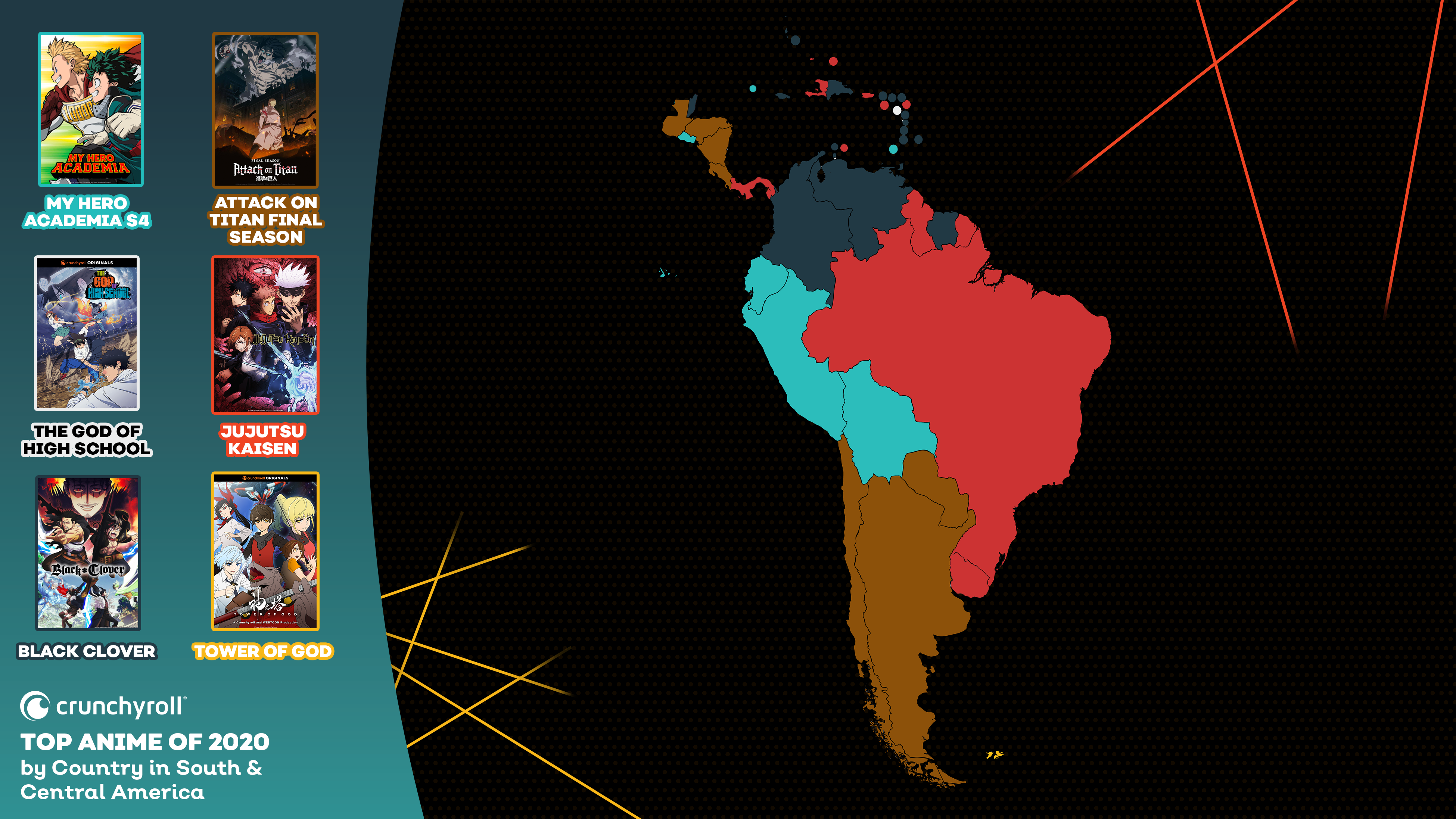 Top Anime of 2020 by Country -- South America