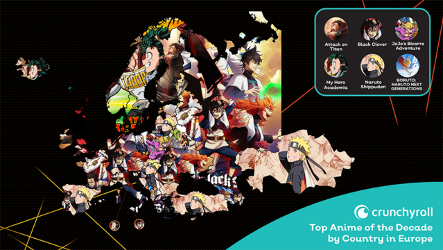 Most popular anime in Europe