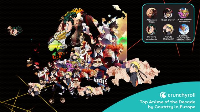 El anime más popular en Europa