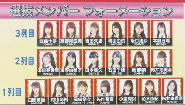 "Line-up for AKB48's 56th Single ""Sustainable"""