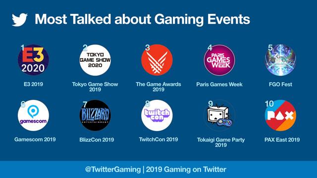 Top Twitter Games 2019