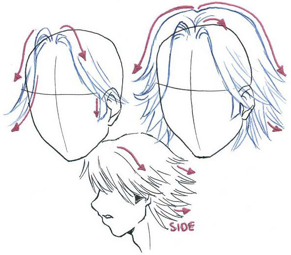 how to get flow hair