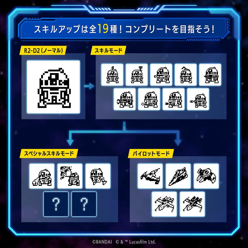 Una imagen promocional de los juguetes digitales para mascotas de Star Wars R2-D2 Tamagotchi de Bandai, que presenta las 19 habilidades diferentes que R2-D2 puede aprender.