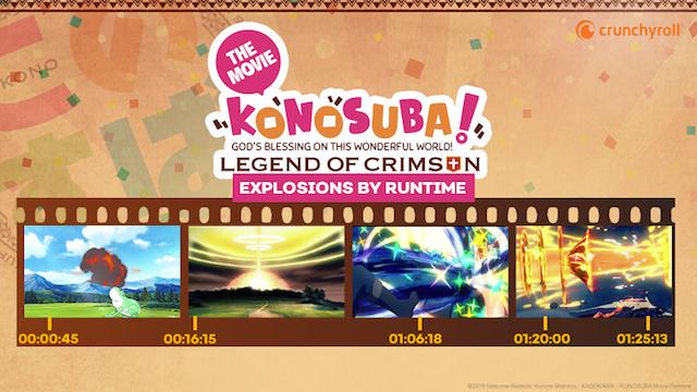 Tabla de explosiones de la temporada 3 de KONOSUBA