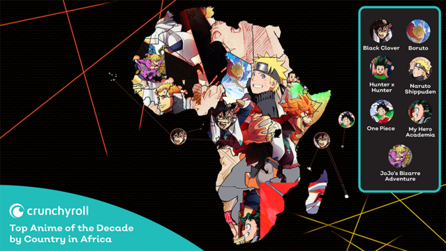 Most popular anime in Africa