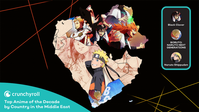 Most popular anime in the Middle East