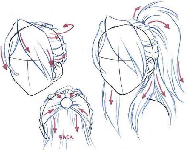Drawing Hairlines : Crunchyroll groups drawing paradise