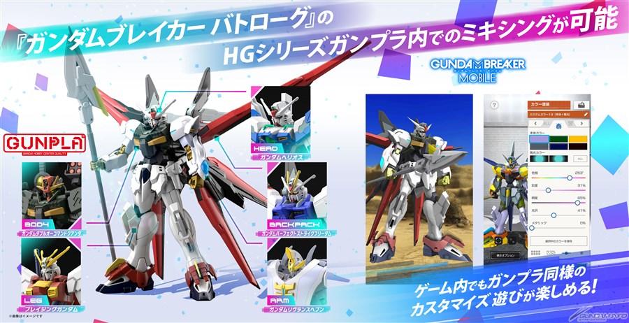 Proyecto Battlogue Gundam Breaker