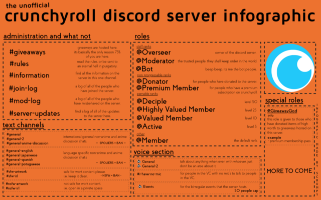 Crunchyroll - Forum - Crunchy Roll Discord Server!