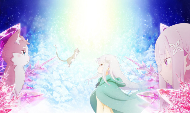 Re:ZERO -Starting Life in Another World- The Frozen Bonds OVA