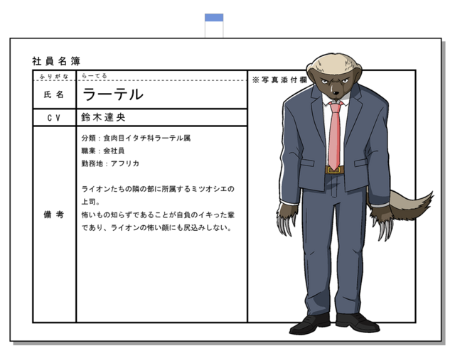 A character visual of Honey Badger, an anthropomorphized animal in a suit and tie in the African Office Worker TV anime.