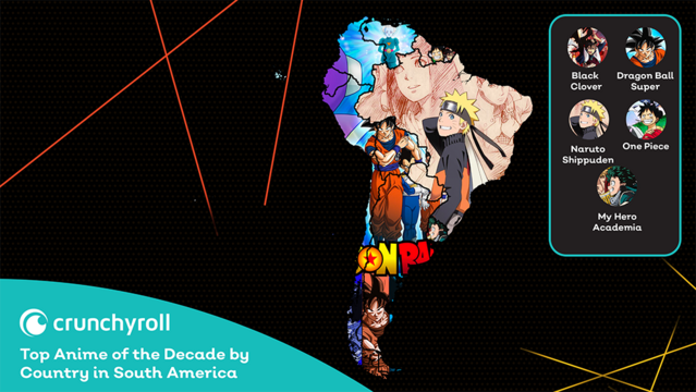 Anime más popular en América del Sur