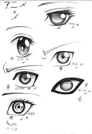 After you choose the type of eyes you wanna draw this is how to draw the eyes step by step