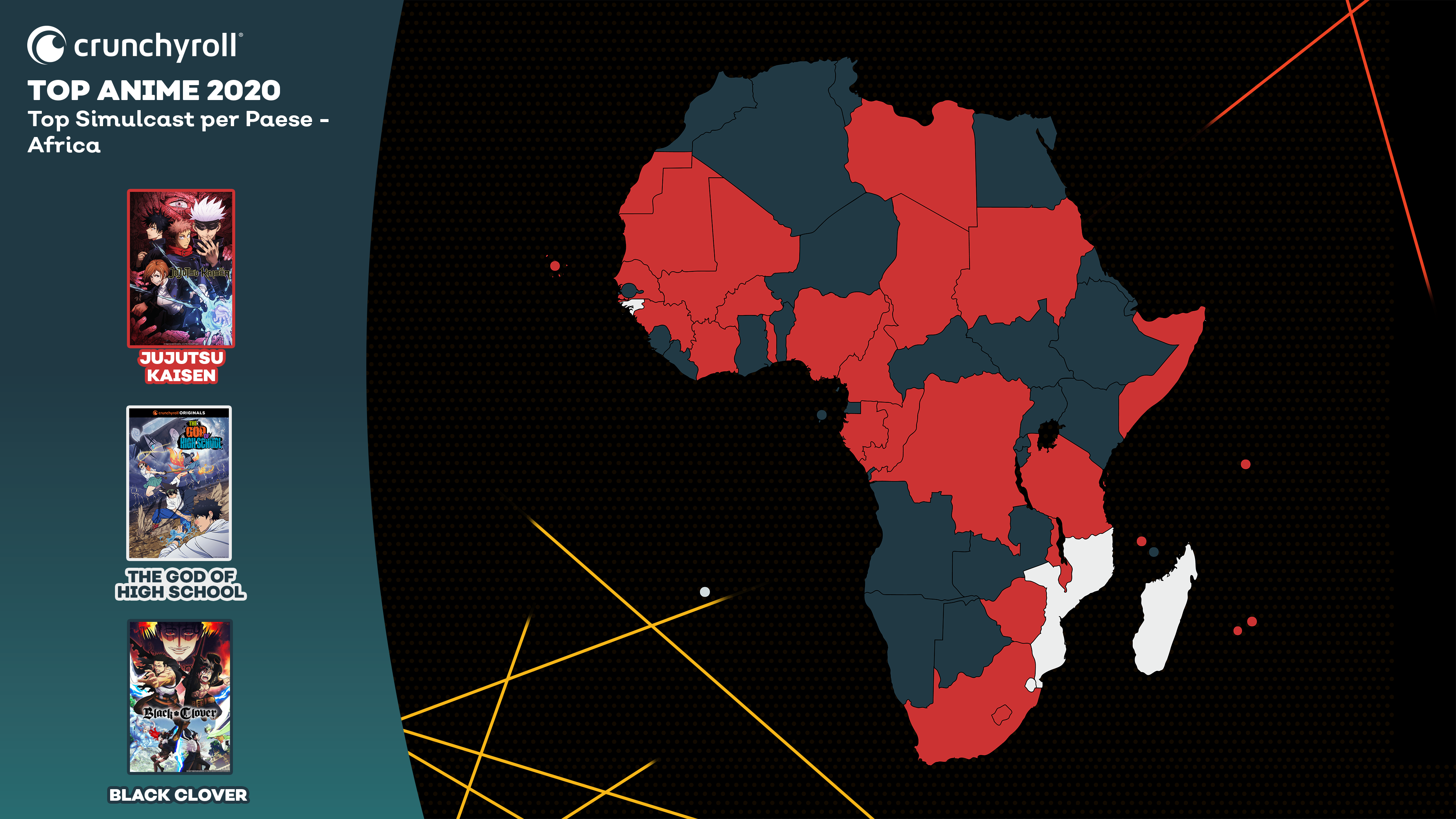 Top Anime of 2020 by Country -- Africa